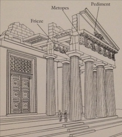 greek art and architecture essay Ancient greek architecture essays the ancient greeks constructed magnificent architecture they had three main styles doric, ionic, and corinthian doric was the least ornate and corinthian was the most the majority of their architecture was done in the doric style six of the.
